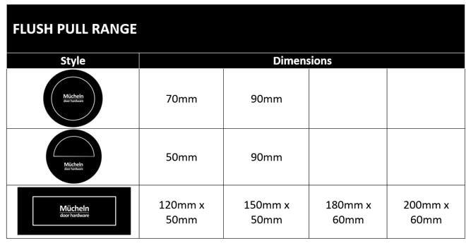 pull-black-range-flush-table-min.jpg